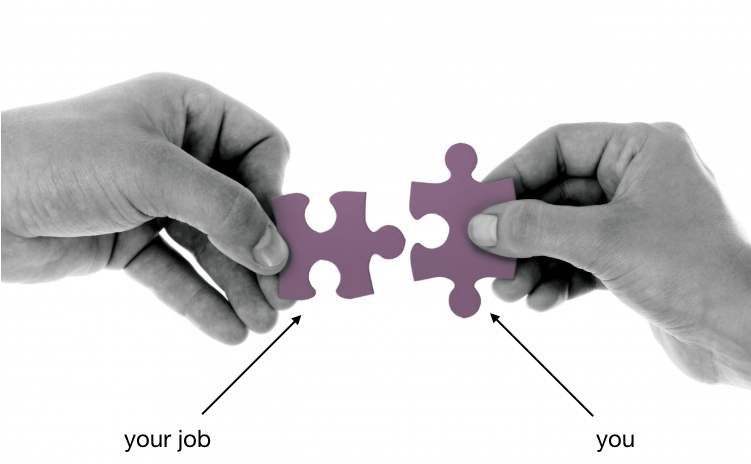 """Workshops for PhDs in transition to industry: find your """"Person-Market"""" fit"""