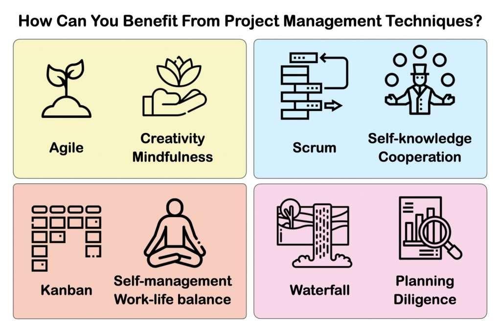 project management self development